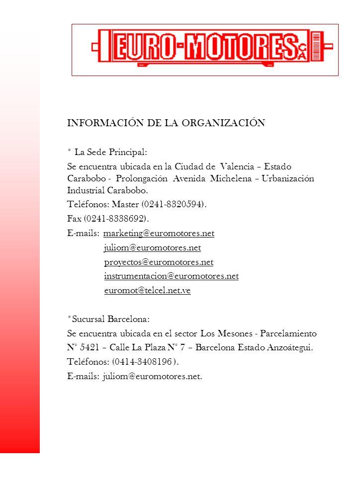 INFORMACIÓN DE LA ORGANIZACIÓN