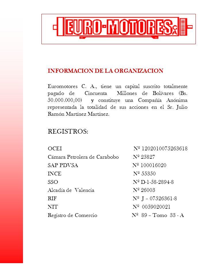 REGISTROS: INFORMACION DE LA ORGANIZACION