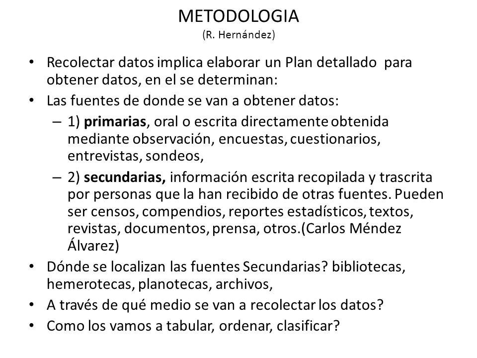 METODOLOGIA (R. Hernández)