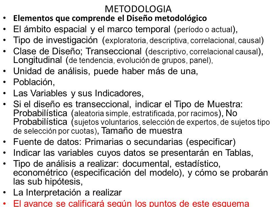METODOLOGIA Elementos que comprende el Diseño metodológico