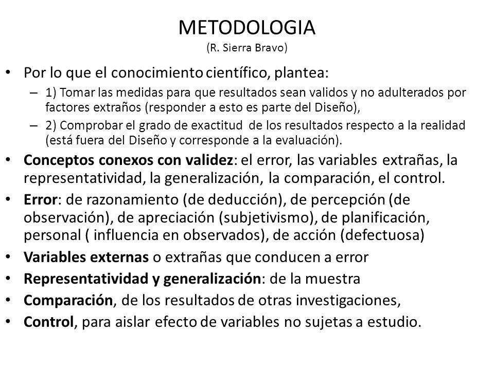METODOLOGIA (R. Sierra Bravo)