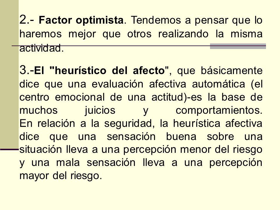 2.- Factor optimista. Tendemos a pensar que lo haremos mejor que otros realizando la misma actividad.