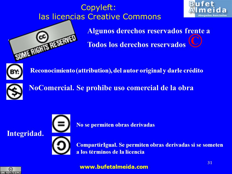 Copyleft: las licencias Creative Commons