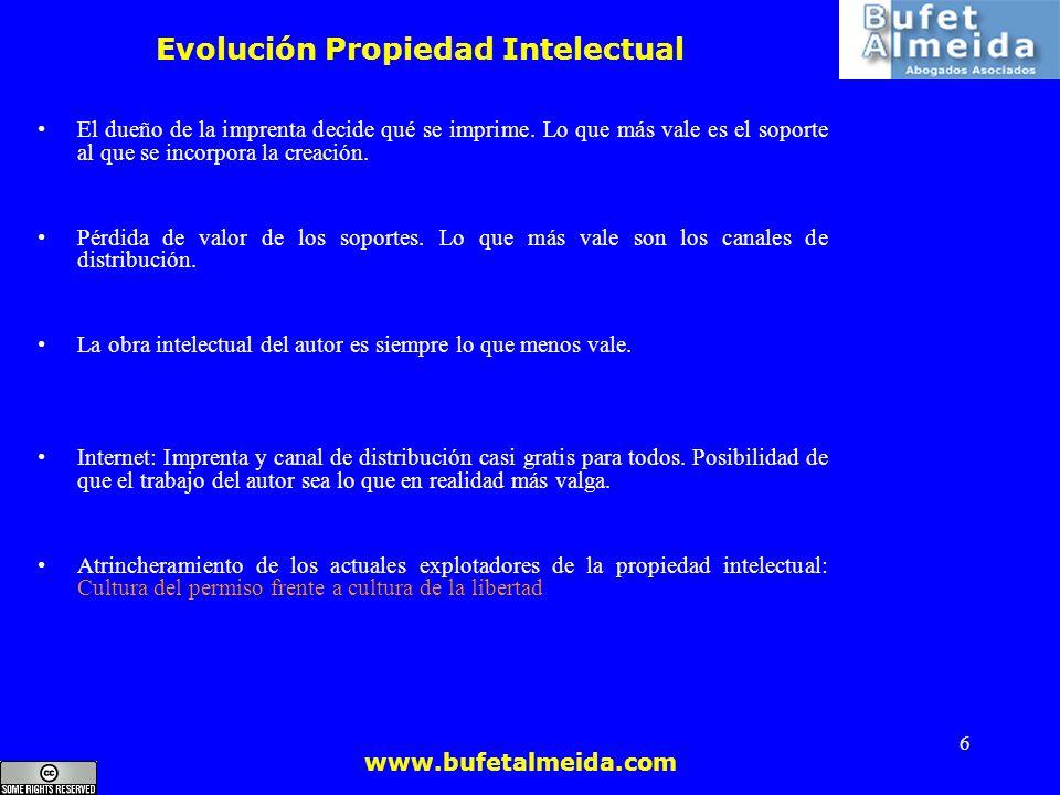 Evolución Propiedad Intelectual