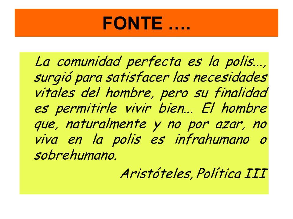 FONTE …. Aristóteles, Política III