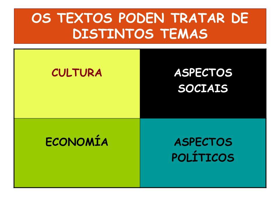 OS TEXTOS PODEN TRATAR DE DISTINTOS TEMAS