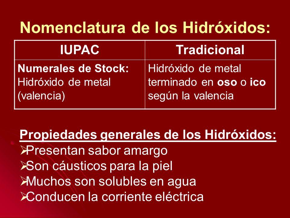 Nomenclatura de los Hidróxidos: