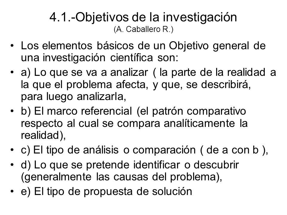 4.1.-Objetivos de la investigación (A. Caballero R.)