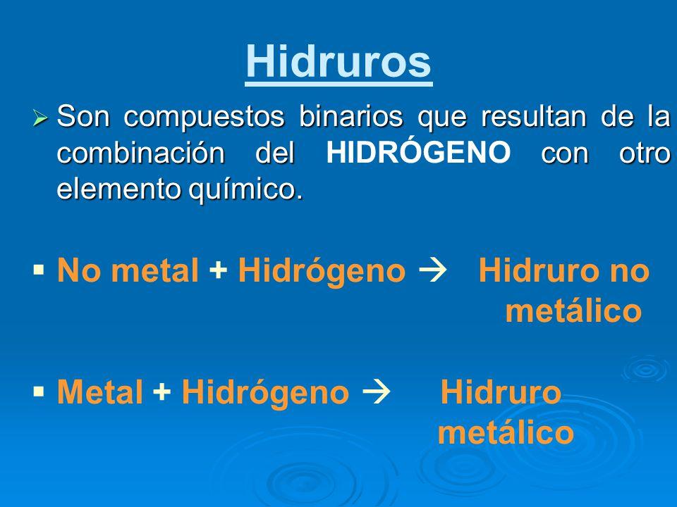 Hidruros No metal + Hidrógeno  Hidruro no metálico