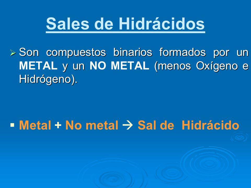 Sales de Hidrácidos Metal + No metal  Sal de Hidrácido