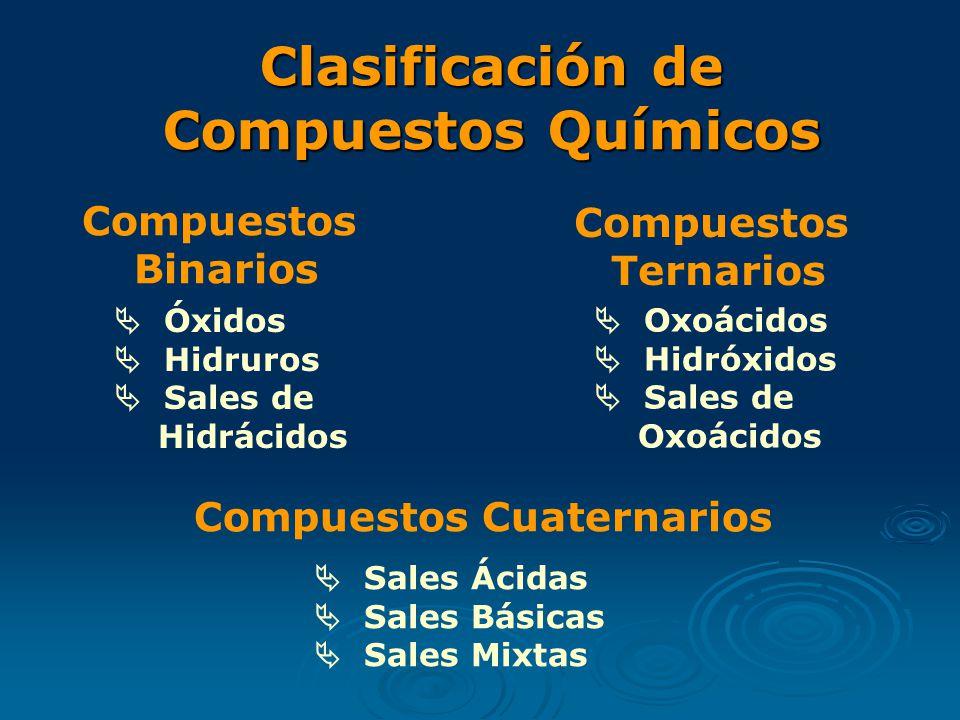 Clasificación de Compuestos Químicos