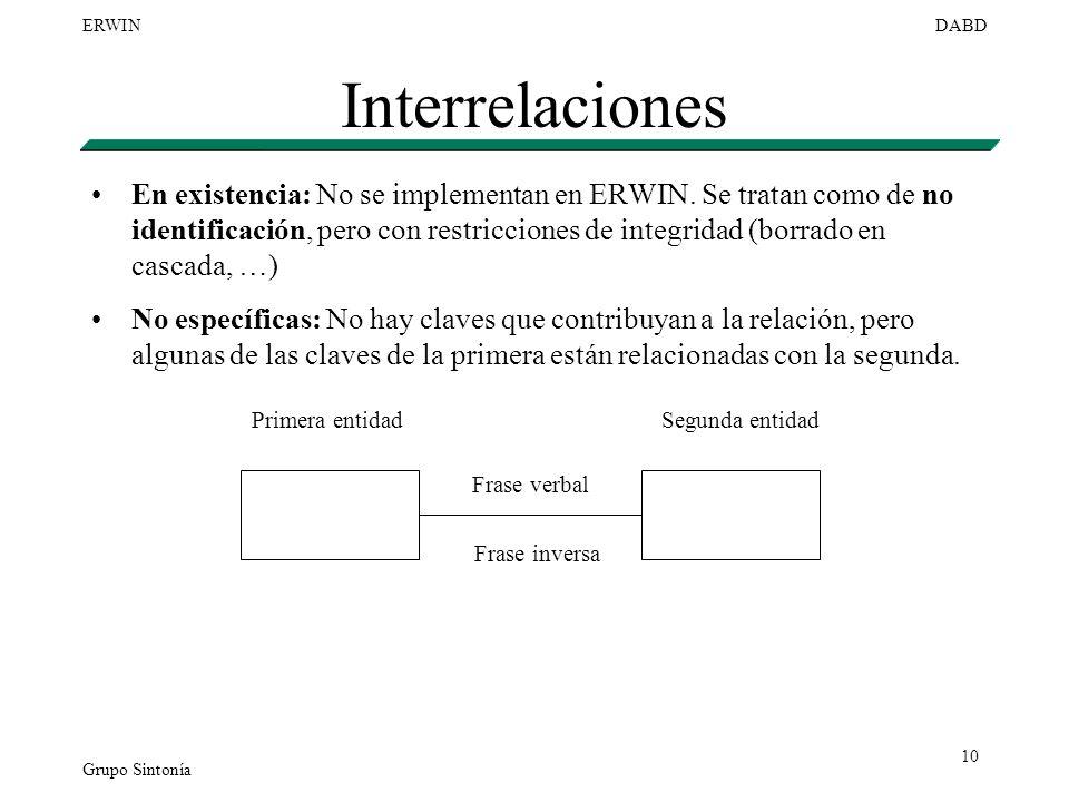 Interrelaciones