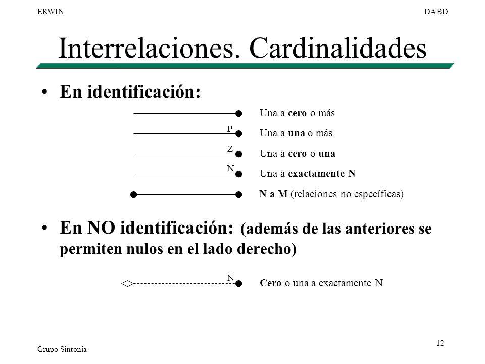 Interrelaciones. Cardinalidades