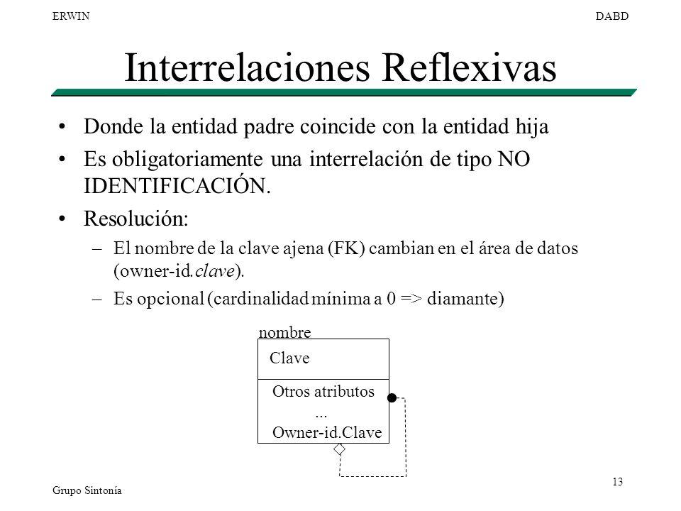 Interrelaciones Reflexivas
