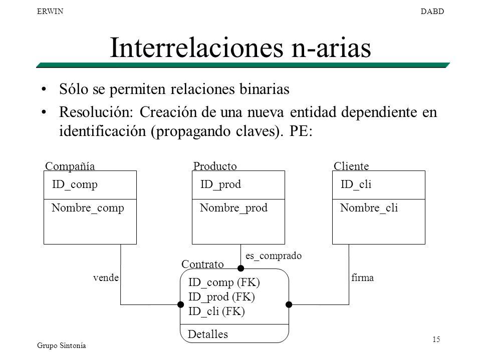 Interrelaciones n-arias