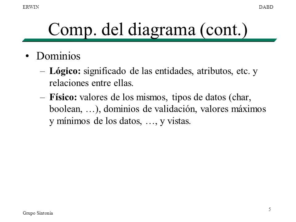 Comp. del diagrama (cont.)