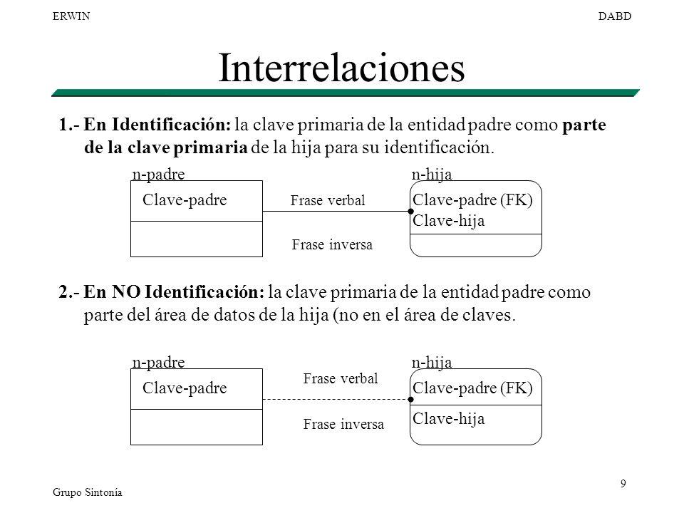 Interrelaciones 1.- En Identificación: la clave primaria de la entidad padre como parte de la clave primaria de la hija para su identificación.