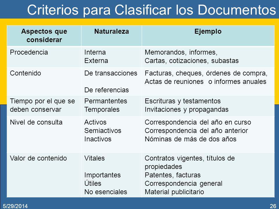 Criterios para Clasificar los Documentos