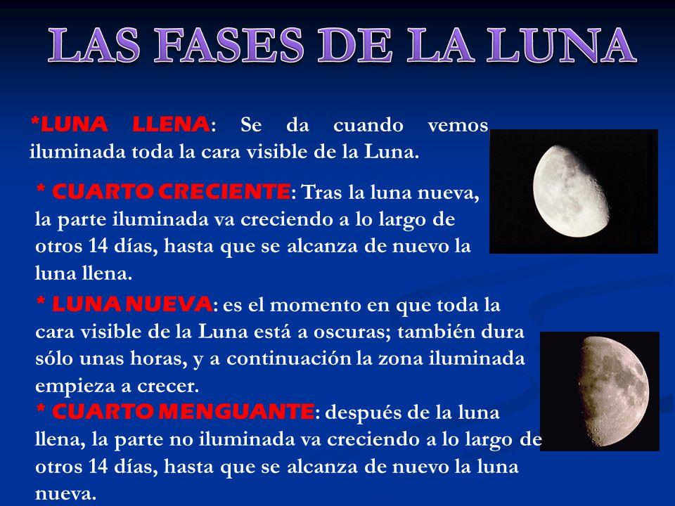 LAS FASES DE LA LUNA *LUNA LLENA: Se da cuando vemos iluminada toda la cara visible de la Luna.