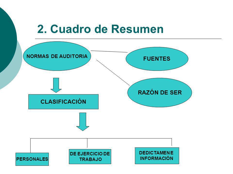 2. Cuadro de Resumen FUENTES RAZÓN DE SER CLASIFICACIÓN