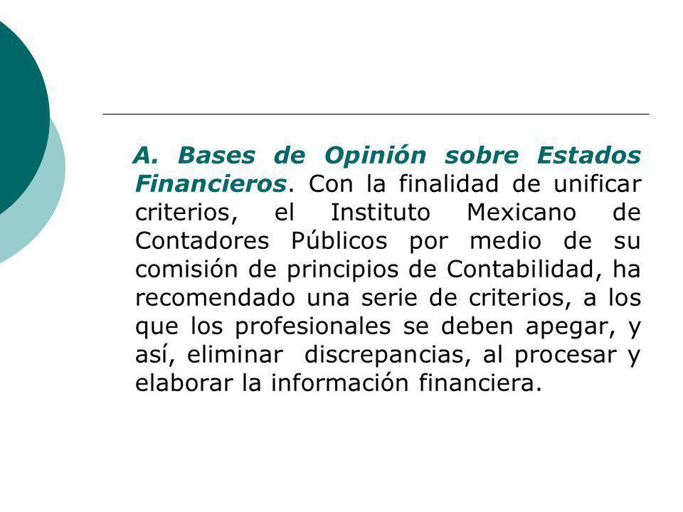 A. Bases de Opinión sobre Estados Financieros