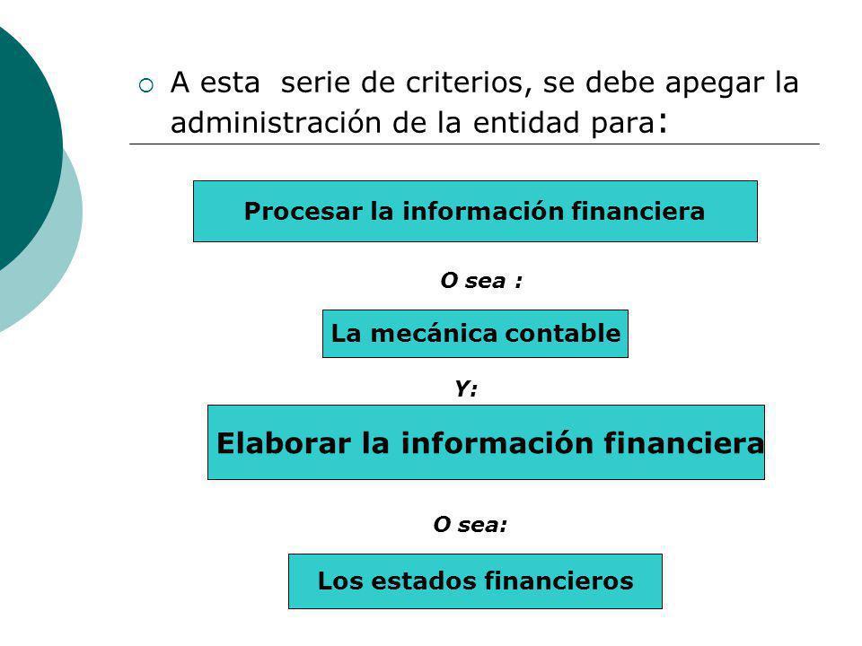 Elaborar la información financiera