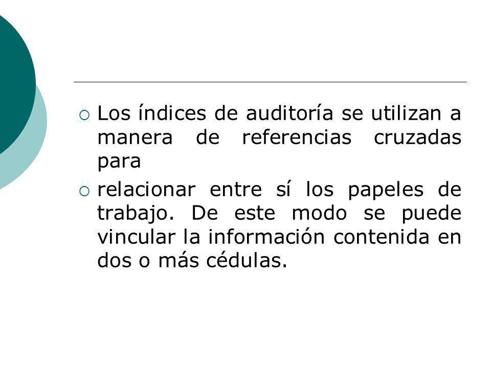 Los índices de auditoría se utilizan a manera de referencias cruzadas para