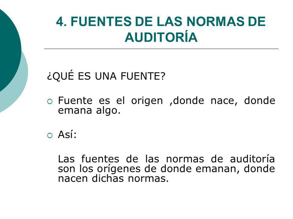 4. FUENTES DE LAS NORMAS DE AUDITORÍA
