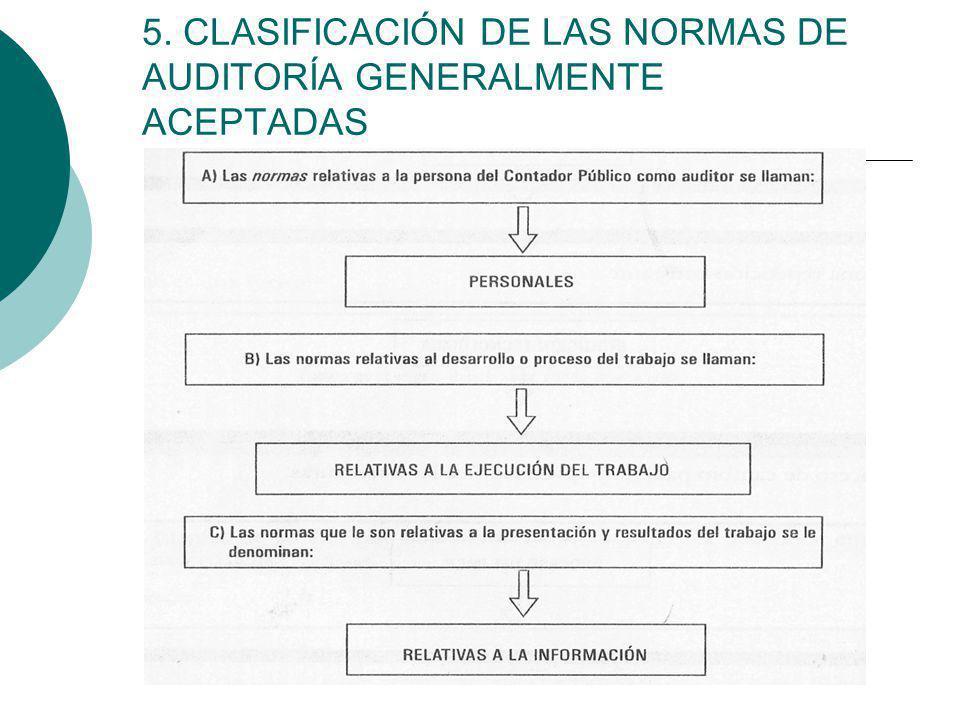5. CLASIFICACIÓN DE LAS NORMAS DE AUDITORÍA GENERALMENTE ACEPTADAS