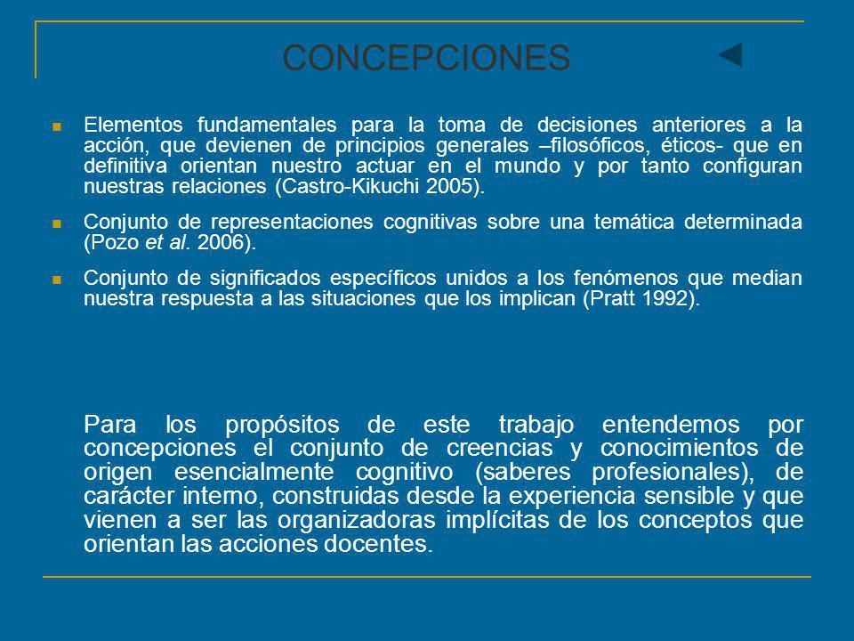CONCEPCIONES