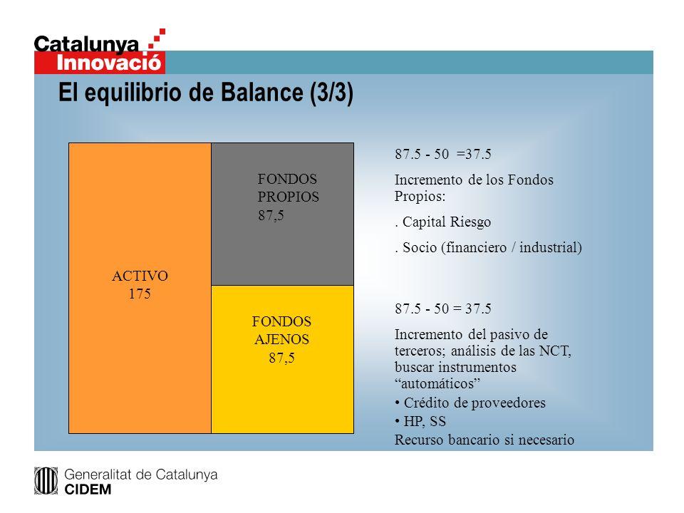 El equilibrio de Balance (3/3)
