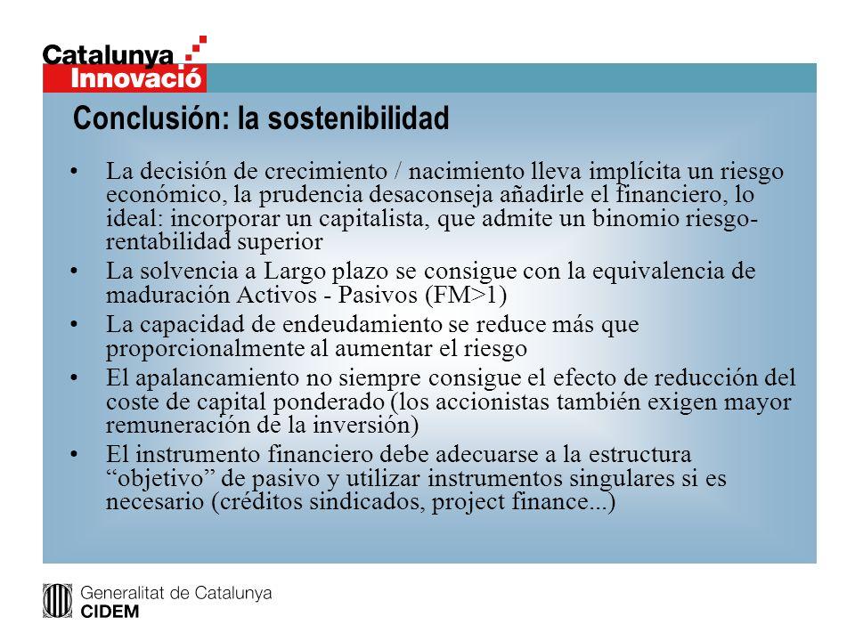 Conclusión: la sostenibilidad