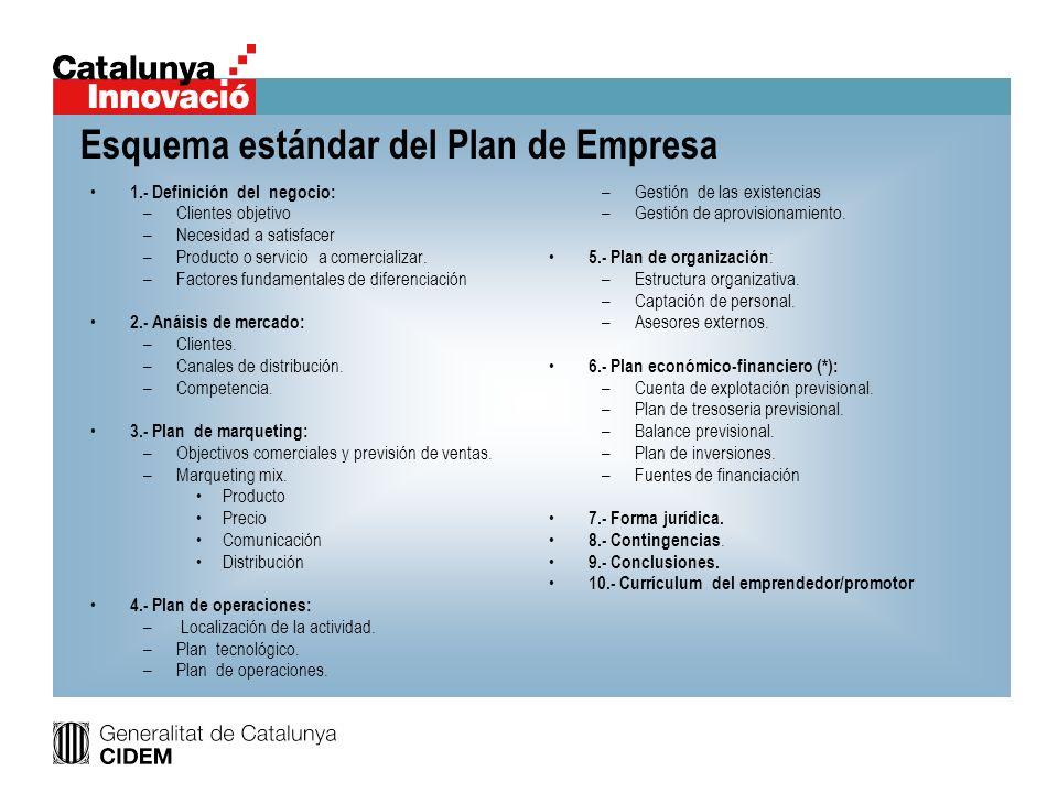 Esquema estándar del Plan de Empresa