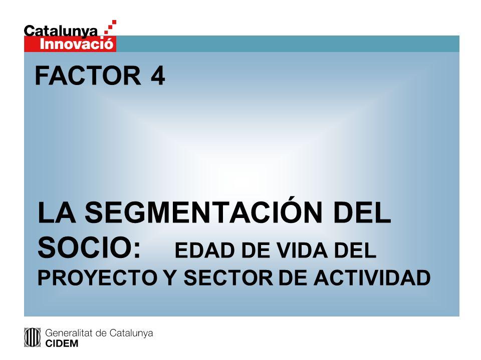 FACTOR 4 LA SEGMENTACIÓN DEL SOCIO: EDAD DE VIDA DEL PROYECTO Y SECTOR DE ACTIVIDAD