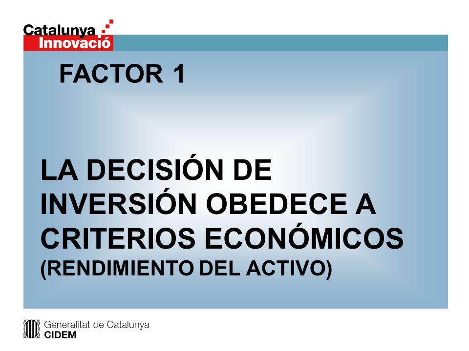 FACTOR 1 LA DECISIÓN DE INVERSIÓN OBEDECE A CRITERIOS ECONÓMICOS (RENDIMIENTO DEL ACTIVO)