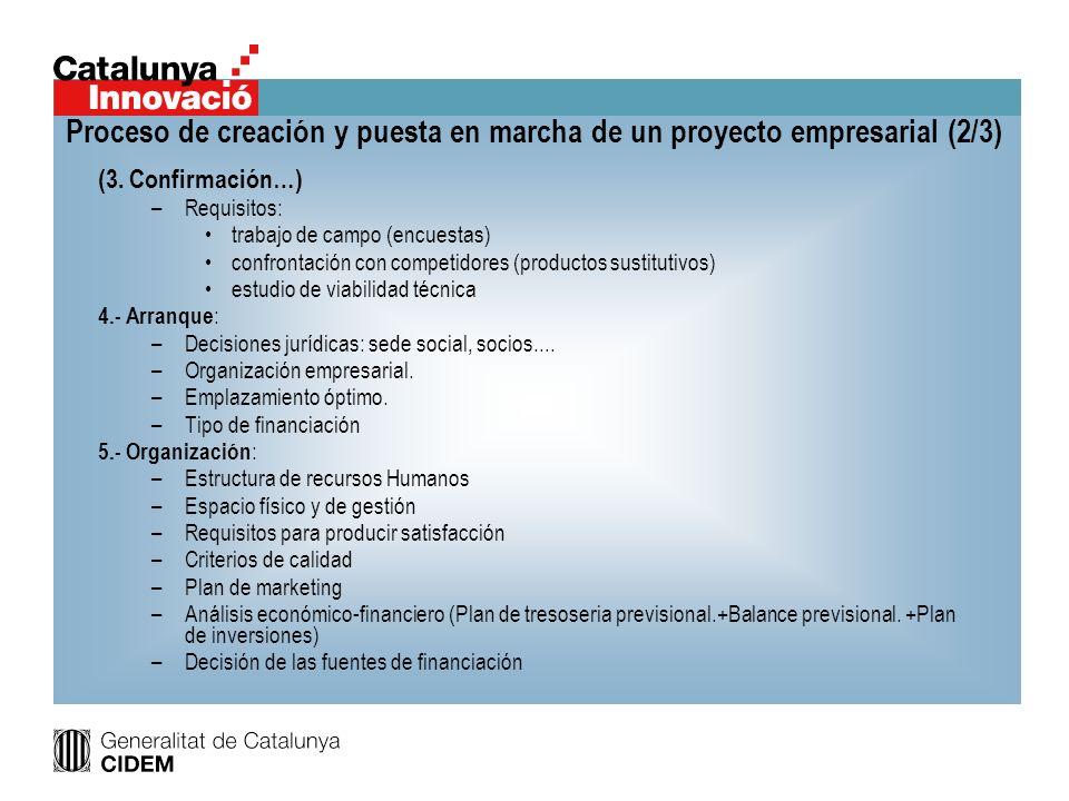 Proceso de creación y puesta en marcha de un proyecto empresarial (2/3)