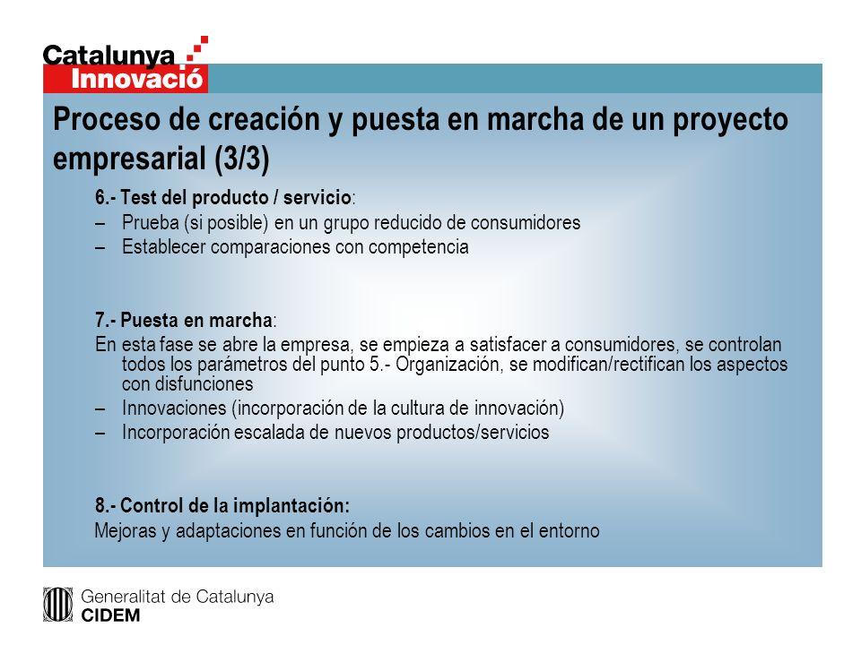 Proceso de creación y puesta en marcha de un proyecto empresarial (3/3)