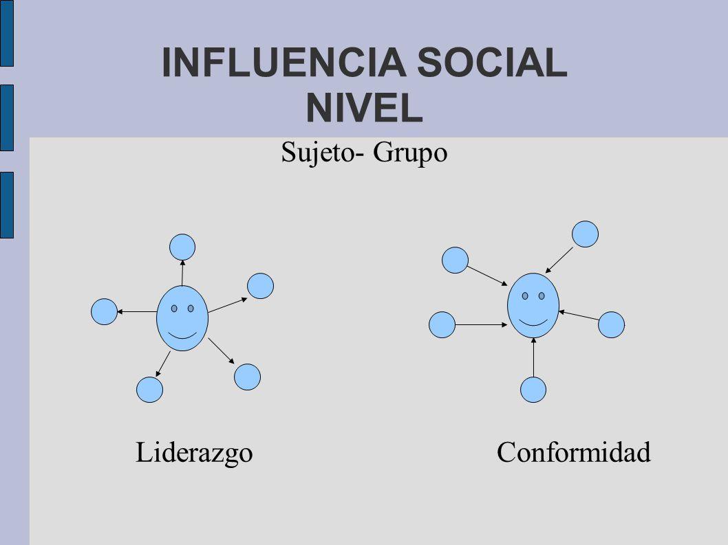 INFLUENCIA SOCIAL NIVEL