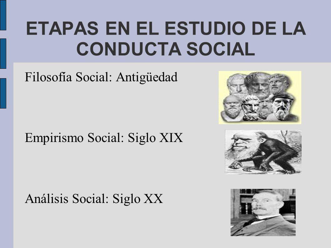 ETAPAS EN EL ESTUDIO DE LA CONDUCTA SOCIAL