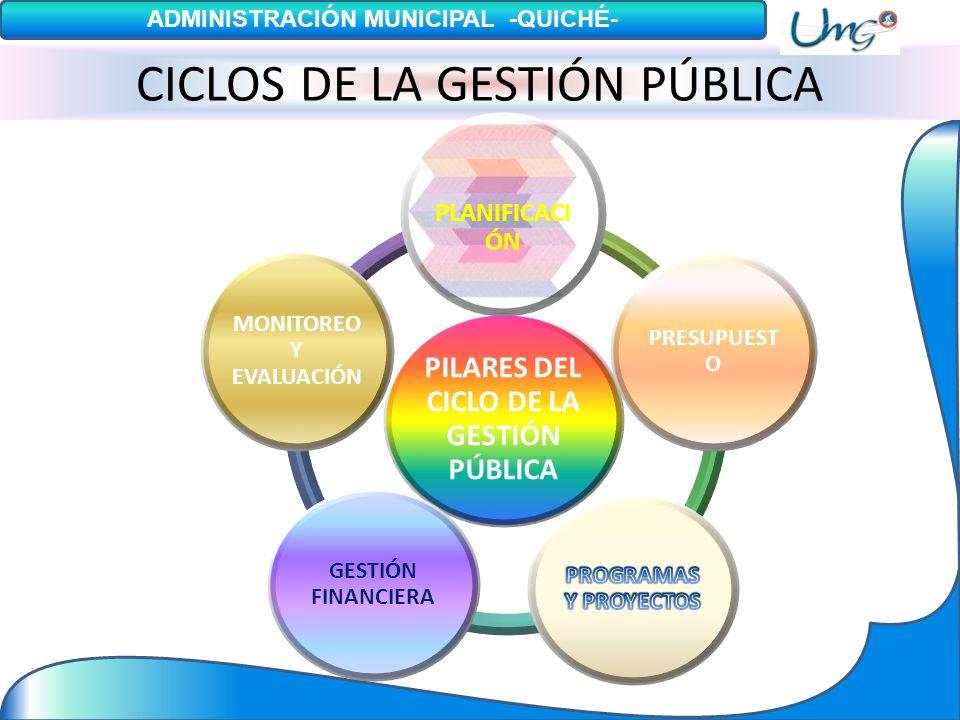 CICLOS DE LA GESTIÓN PÚBLICA