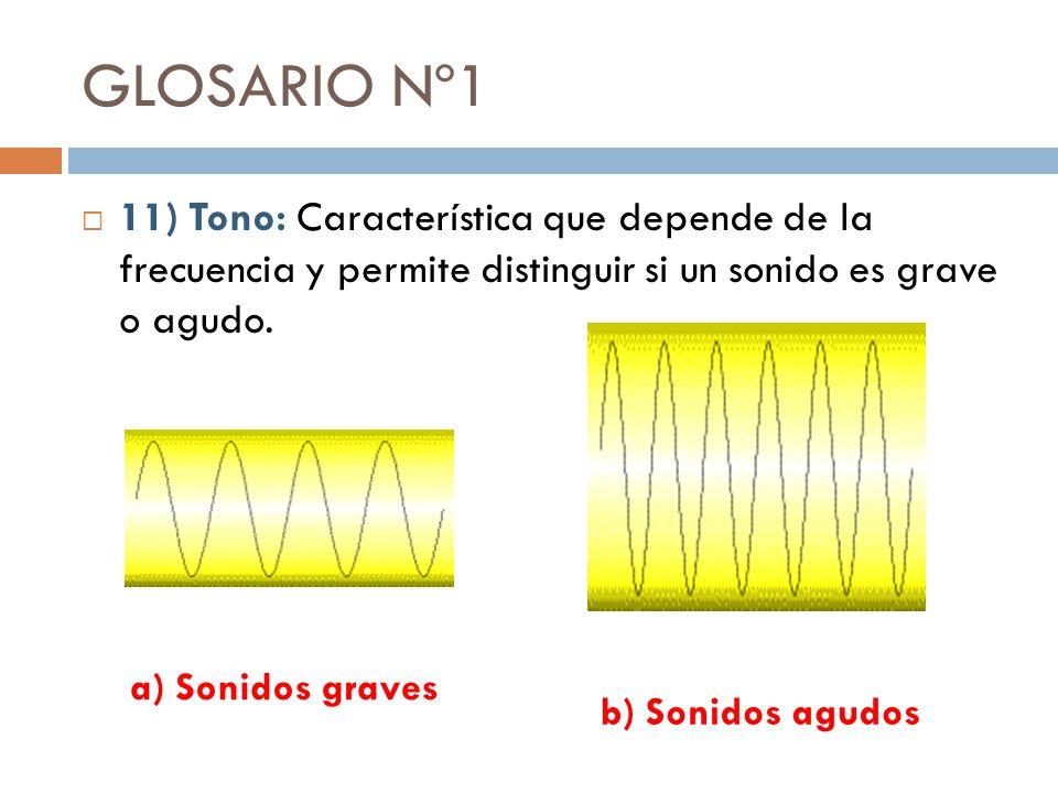 GLOSARIO Nº1 11) Tono: Característica que depende de la frecuencia y permite distinguir si un sonido es grave o agudo.