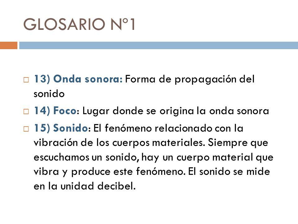 GLOSARIO Nº1 13) Onda sonora: Forma de propagación del sonido