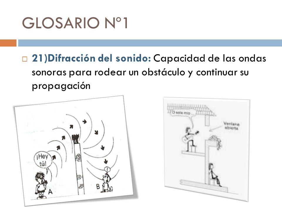 GLOSARIO Nº1 21)Difracción del sonido: Capacidad de las ondas sonoras para rodear un obstáculo y continuar su propagación.