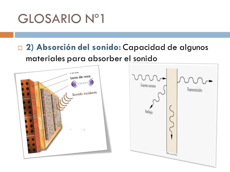 GLOSARIO Nº1 2) Absorción del sonido: Capacidad de algunos materiales para absorber el sonido
