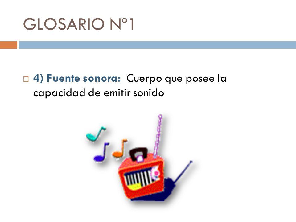 GLOSARIO Nº1 4) Fuente sonora: Cuerpo que posee la capacidad de emitir sonido