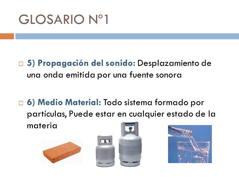 GLOSARIO Nº1 5) Propagación del sonido: Desplazamiento de una onda emitida por una fuente sonora.