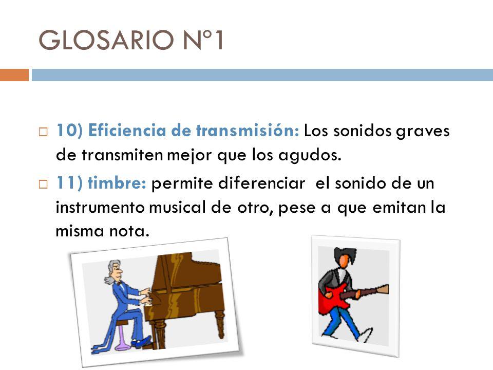 GLOSARIO Nº1 10) Eficiencia de transmisión: Los sonidos graves de transmiten mejor que los agudos.