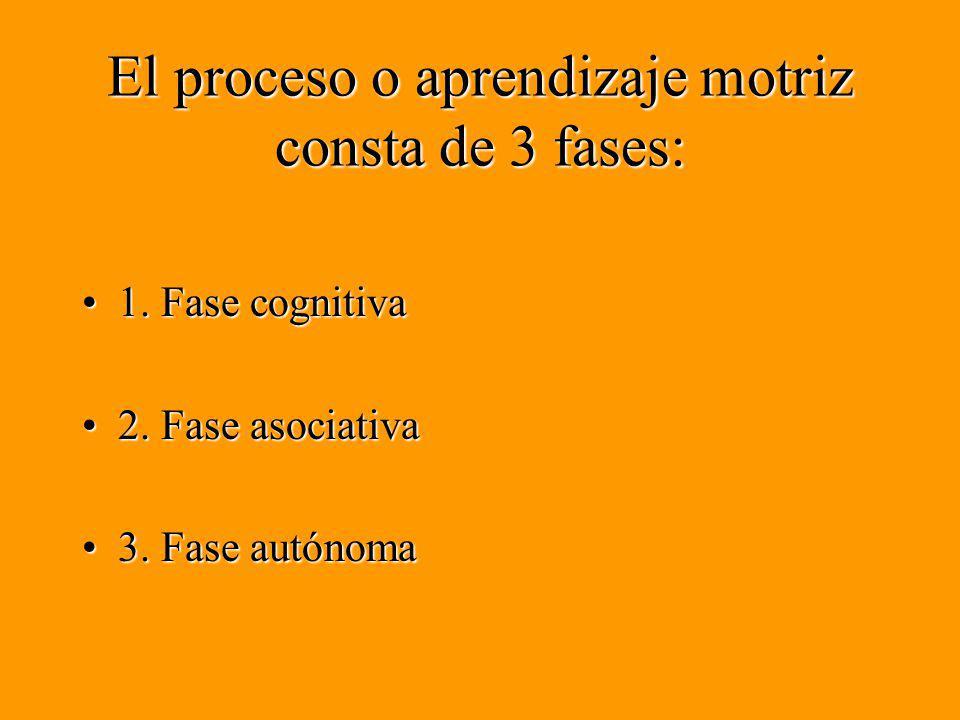 El proceso o aprendizaje motriz consta de 3 fases:
