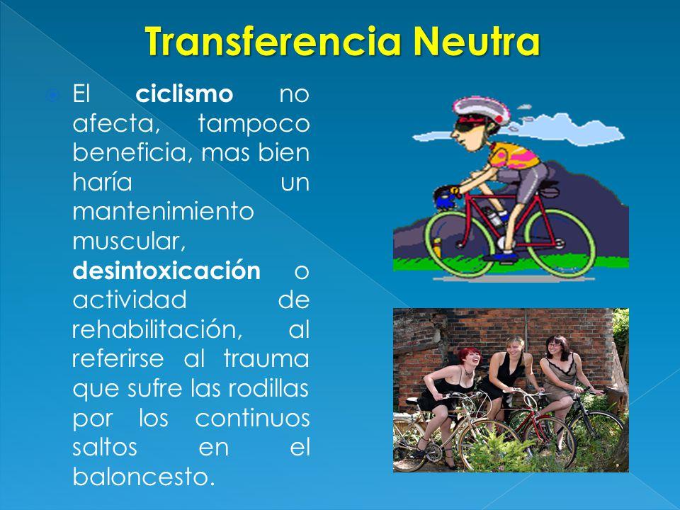 Transferencia Neutra