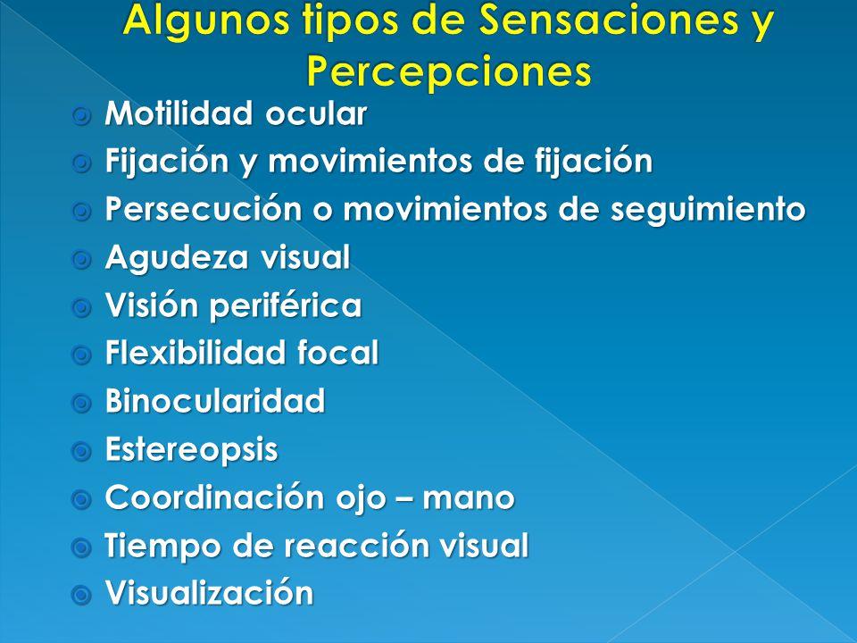 Algunos tipos de Sensaciones y Percepciones
